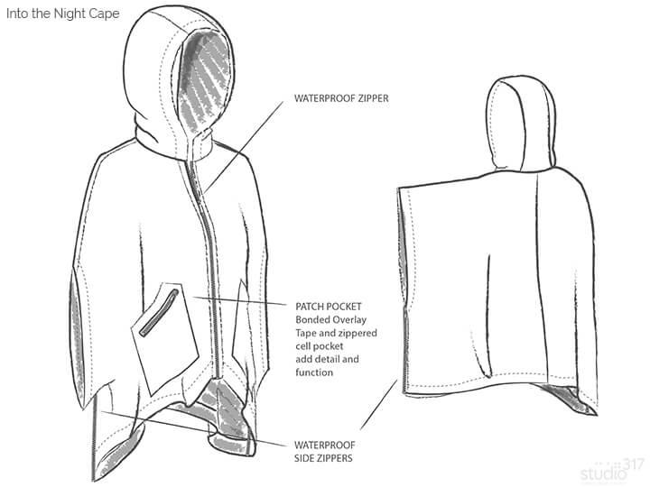 into the night cape diagram