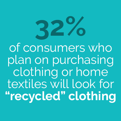 32% of consumers who plan on purchasing clothing or home textiles will look for