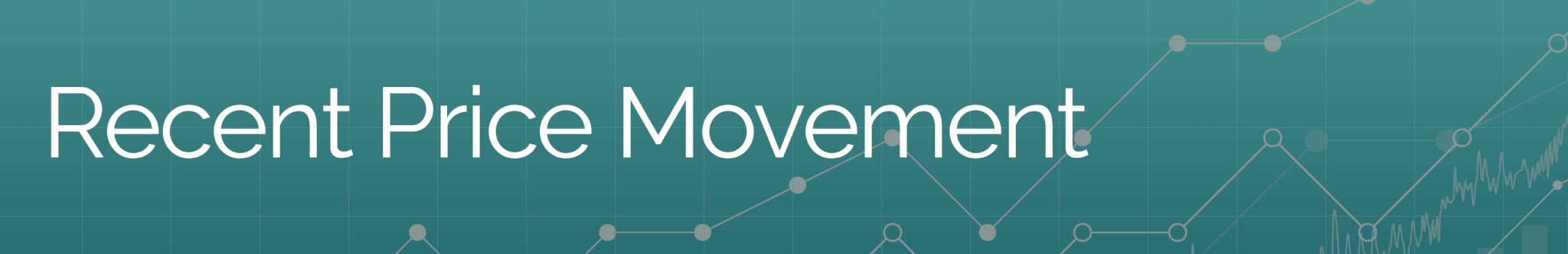Recent Price Movement Header