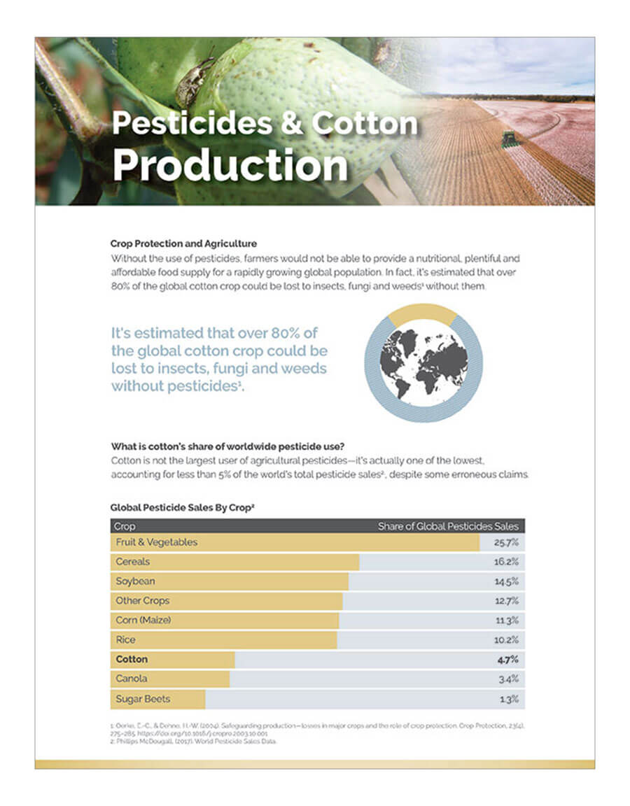 Cotton-and-Pesticides-Fact-Sheet-Cover